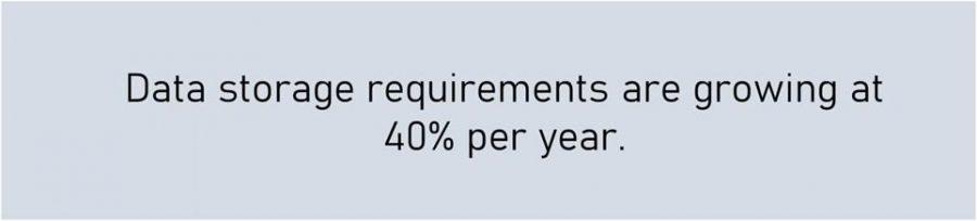 data storage requirements growth
