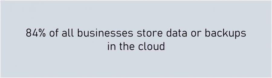 cloud storage status