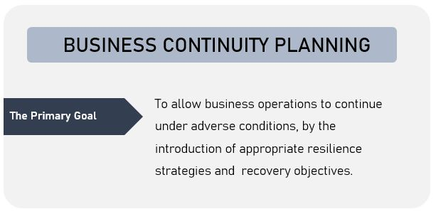 What is the primary goal of business continuity planning - BCP primary goal