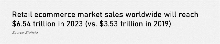 Perfect Business - Global eCommerce Sales Growth