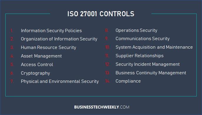 ISO 27001 Benefits - ISO 27001 Controls