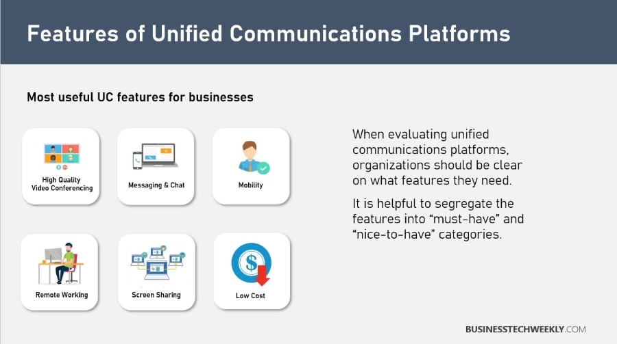 Most useful Unified Communications features