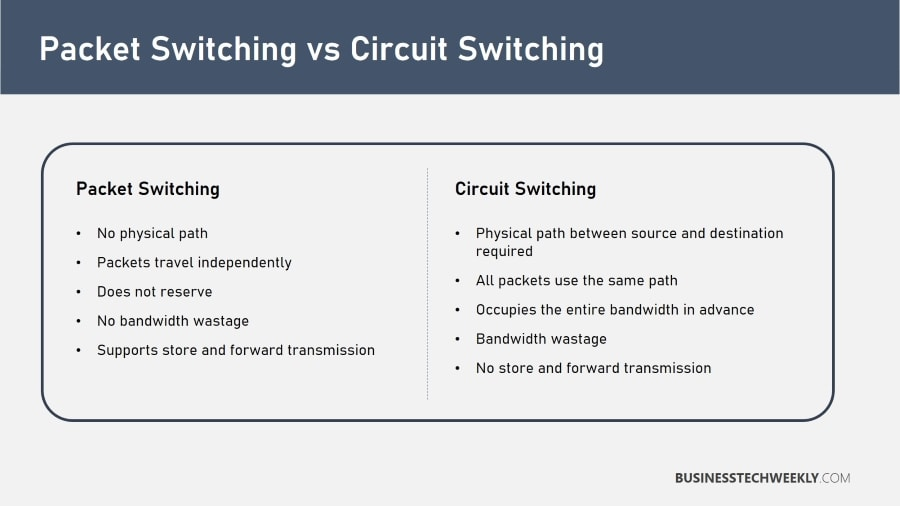 PBX Solutions - Packet Switching vs Circuit Switching