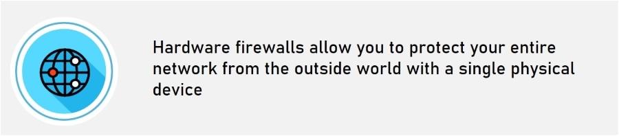 Software Firewalls Vs Hardware Firewalls