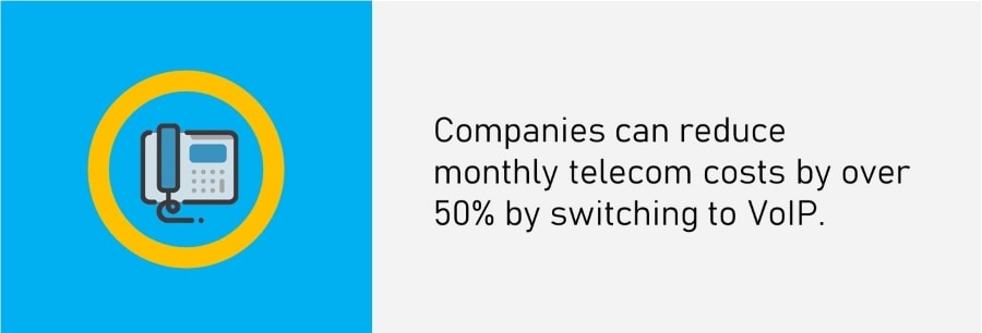 Internet Telephony - How much can you save
