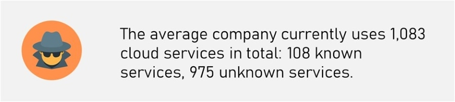 Shadow IT Risks - Avergage number of Cloud Services