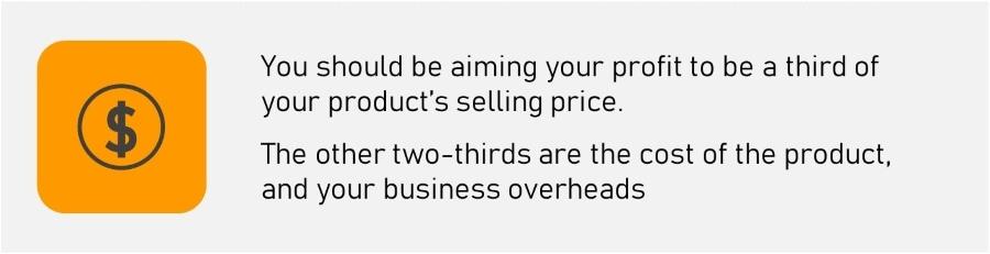 Starting an Amazon FBA Business - Profitability