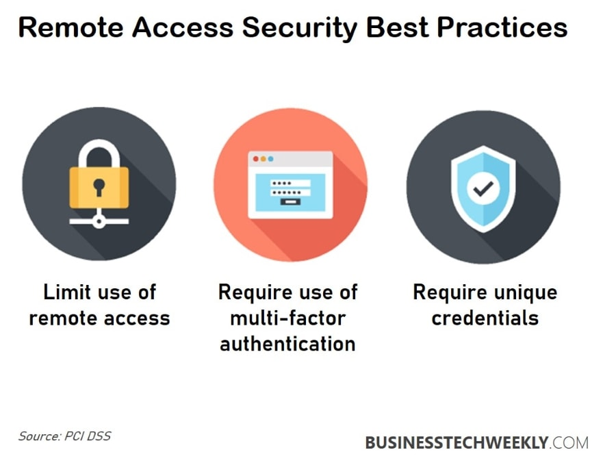Remote Access - Best Practices for Remote Access
