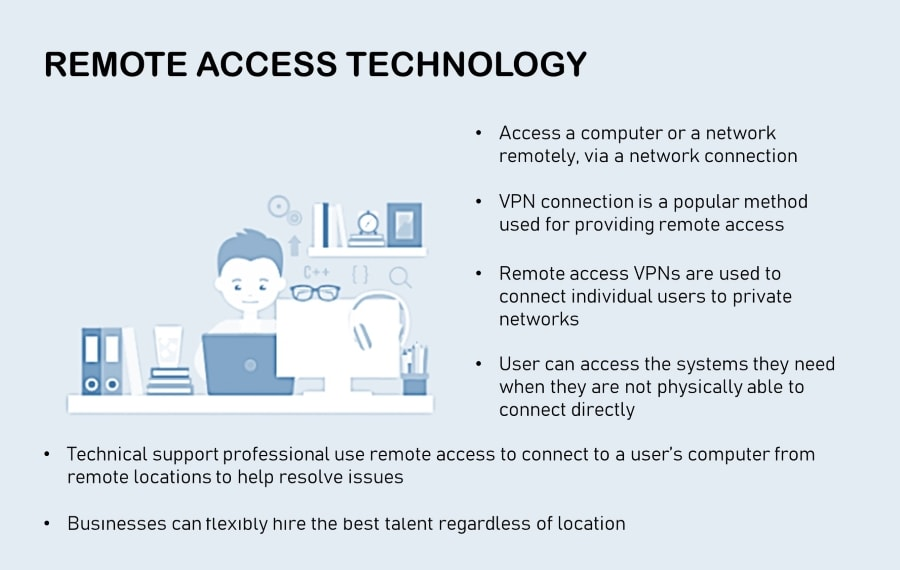 Remote Access - Technology for Remote Access
