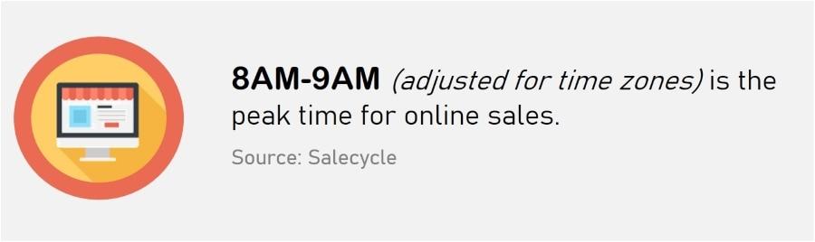 eCommerce Startup Checklist - Peak Online Sales