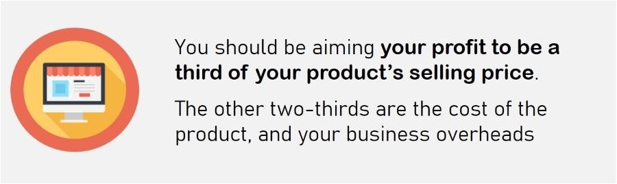eCommerce Startup Checklist - Profitability