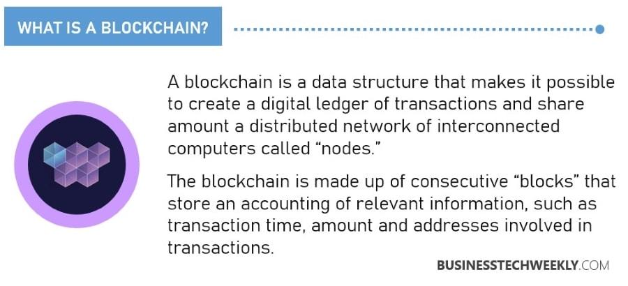 Basic Blockchain Principles - What is a Blockchain