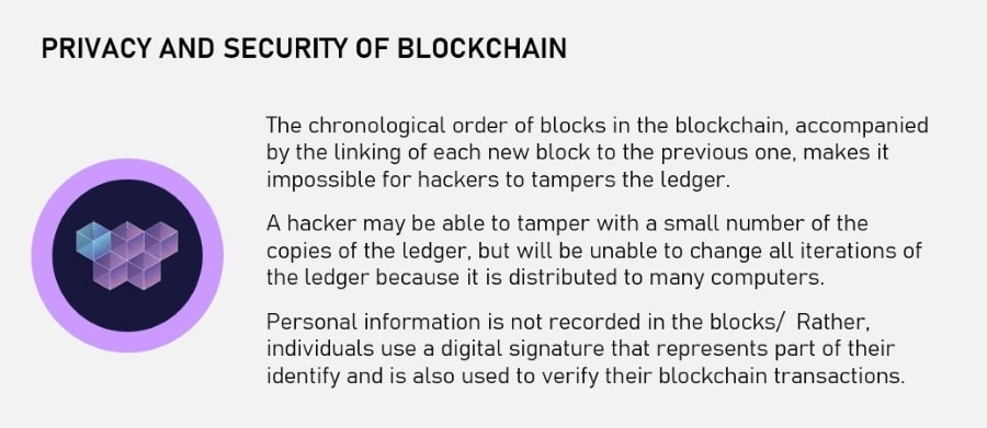 Blockchain Principles Basics - Privacy and security of blockchain