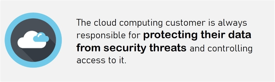 Cloud Services and Solutions - Security Threats